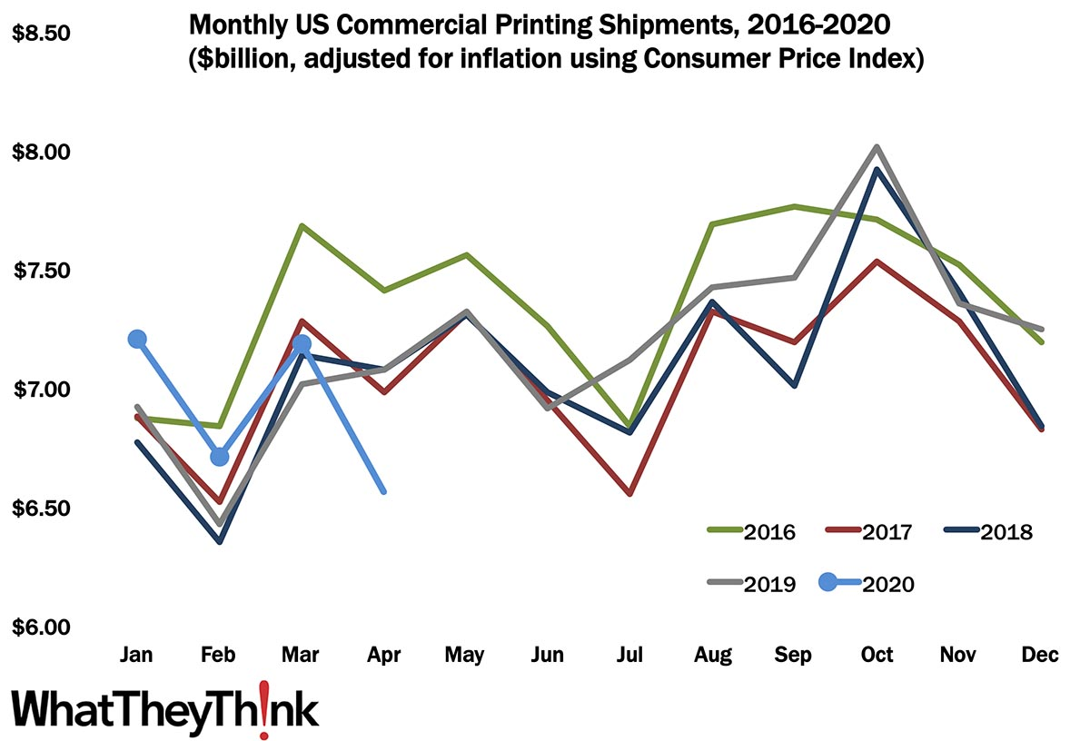 April Printing Shipments—Here We Go