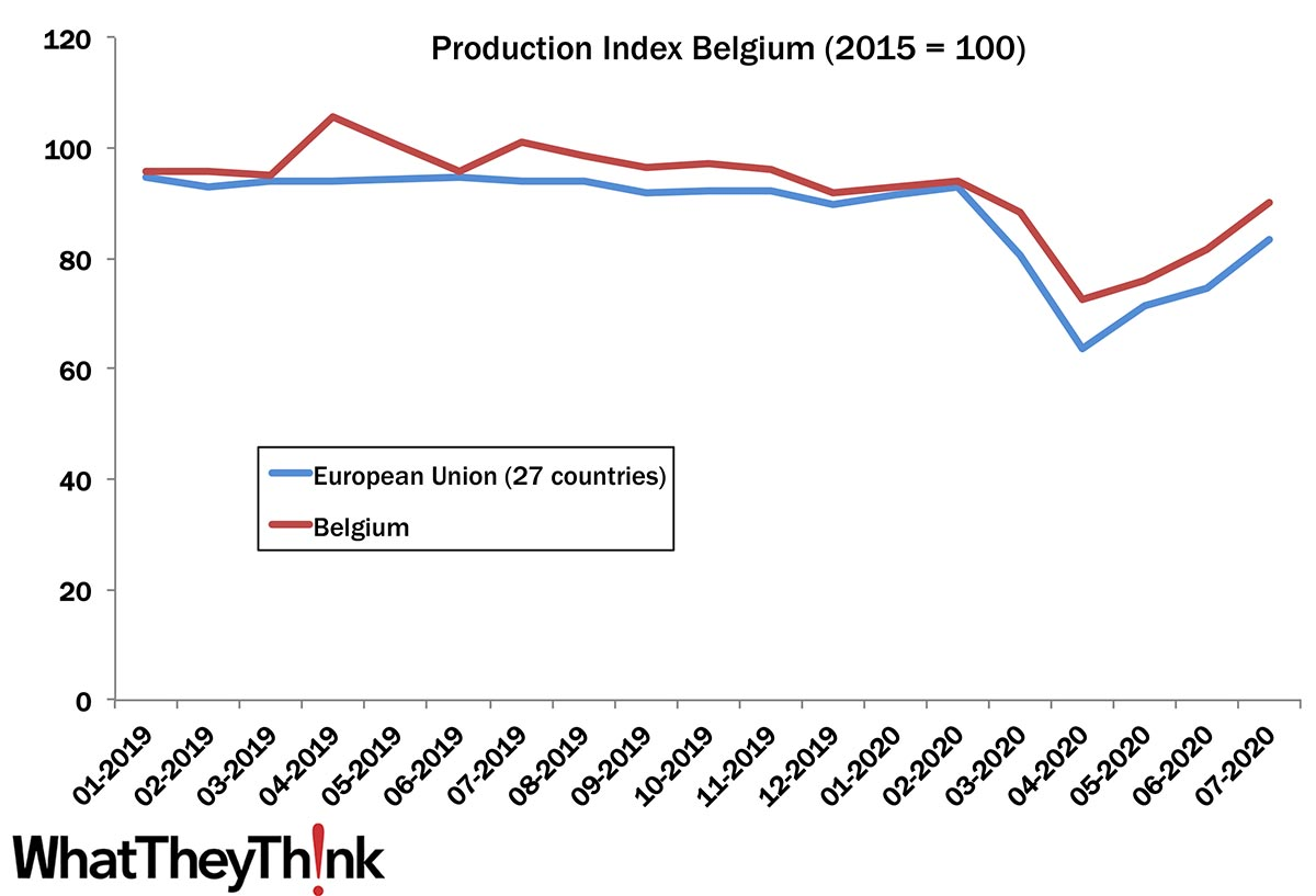 European Print Industry Snapshot: Belgium