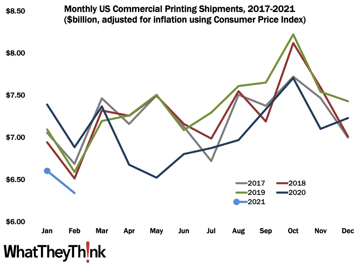 Shipments: They Can Only Get Better from Here