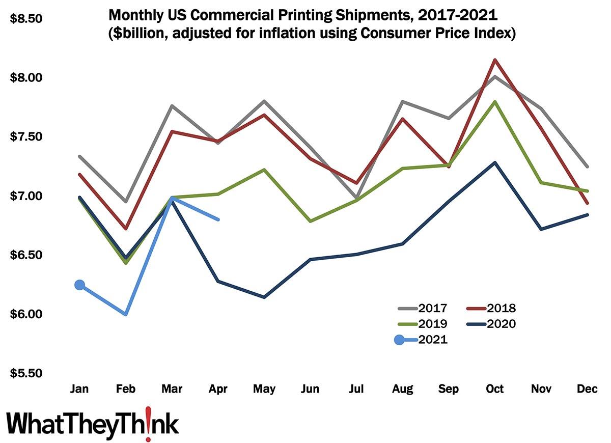 Shipments: A New Season?