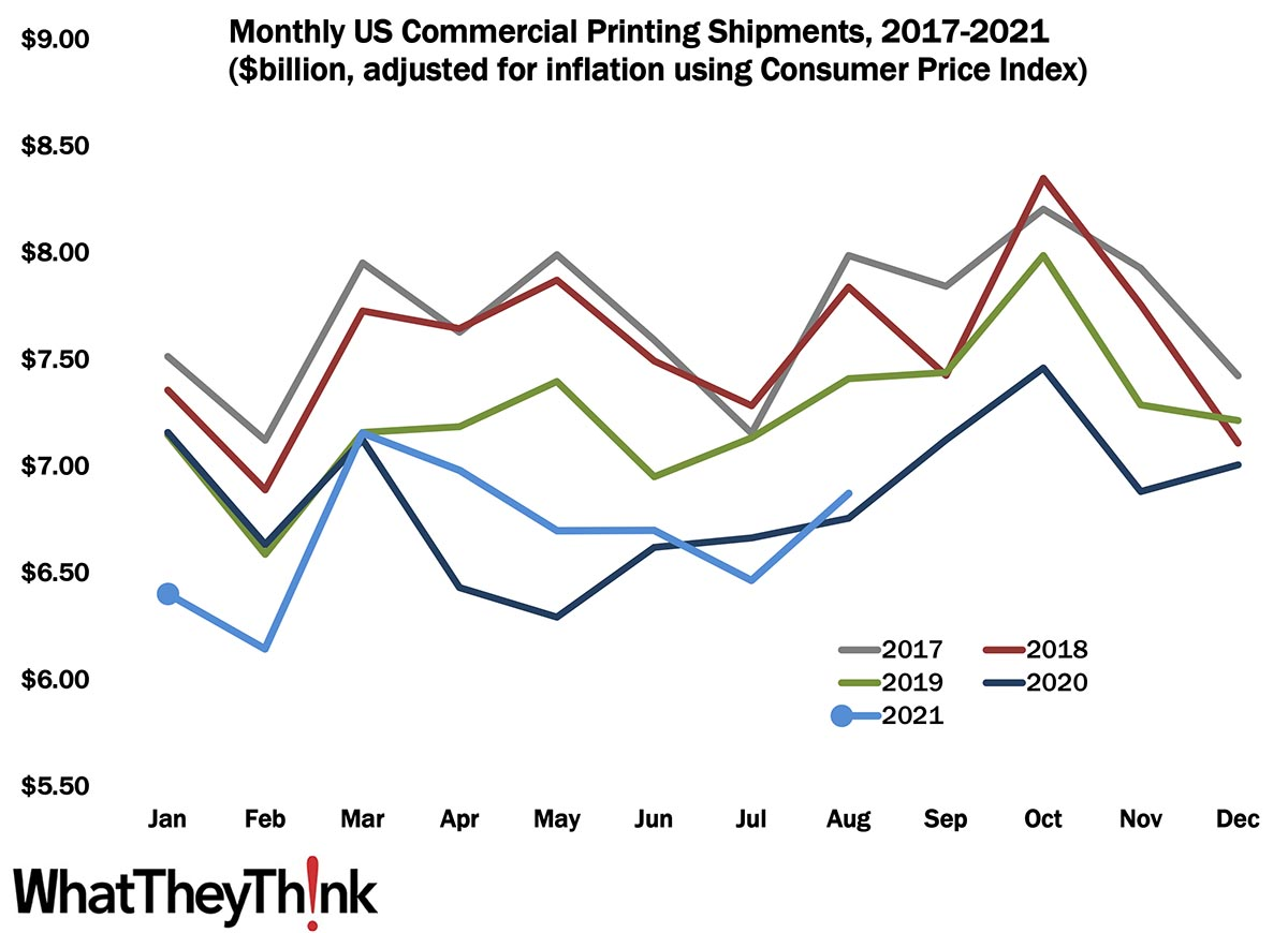 August Shipments: Summer Ends on a High Note