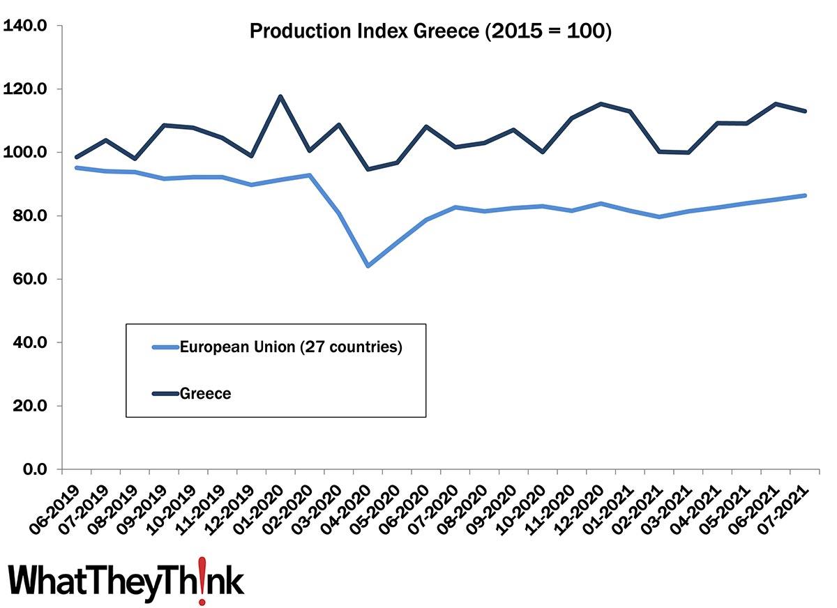 European Print Industry Snapshot: Greece