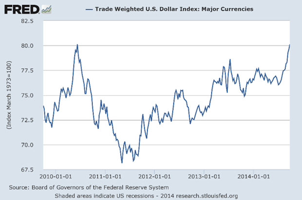 The Stronger Dollar... or Is It?