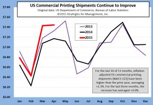 April 2015 shipments 2013 2014 060215